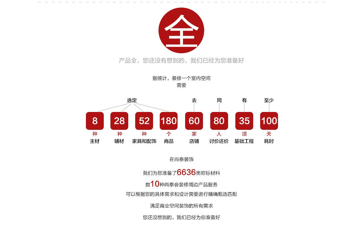 深圳亚搏体育app官方ios公司,尚泰装饰集团,全案设计